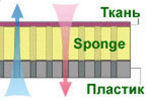 Детское ортопедическое Kids Sponge ai-50