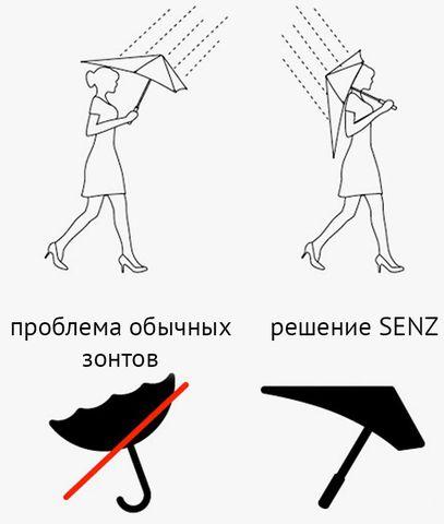 Противоштормовой зонт SENZ XXL