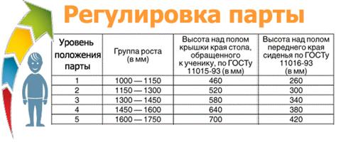 Парта-растишка Школярик С-470 с пеналом