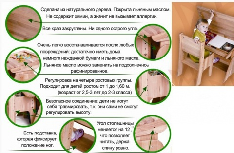 Парта-растишка Школярик-VIP 120 см. с ящичным блоком, двумя пеналами, надстройкой и стульчиком