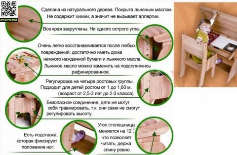 Парта-растишка Школярик С-886  для двоих без пенала, без стульчика