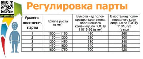 Парта-растишка Школярик С-888, без пенала, без  стульчика