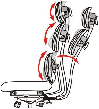 Компьютерное анатомическое кресло SCORPIO