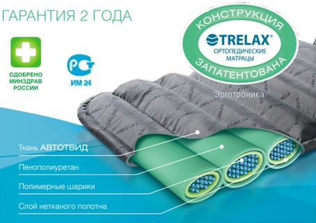 Ортопедическая накладка для водителя Trelax Lux