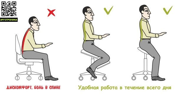 Стул-седло S03B