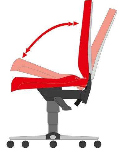 Эргономичное кресло руководителя Lean On 5